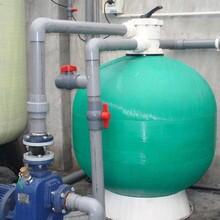 出售50立方玻璃钢过滤沙缸污水处理设备泳池水处理设备