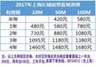 上海长城宽带安装电话,长城宽带资费套餐,快速申请!