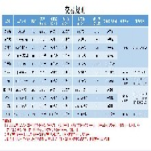天富宝TFB国际期货招商代理逸富国际无假盘加盟步骤