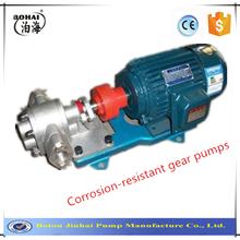 供应KCB18.3不锈钢齿轮泵图片
