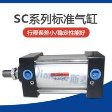 斯麥特優質氣缸廠家解說標準氣缸一般在什么設備上使用?圖片