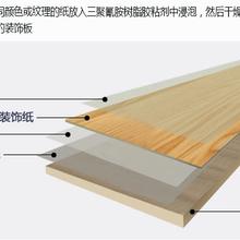 西安免漆板、生态板、OSB欧松板批发厂家