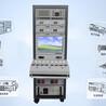 四川UPS电源自动测试系统哪家好?