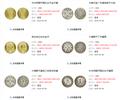 贵州汽车银币拍出700万元贵州汽车银币为何这么贵?市场价格行情怎样?