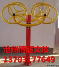 肩关节活动器生产厂家博超体育图片