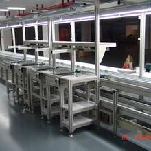 電子產品生產設備及電子產品制造設備回收咨詢圖片