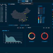 輿情監測分析系統圖片