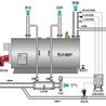 焦作进口低氮燃烧器