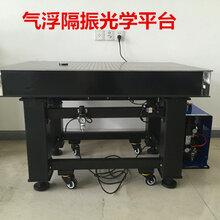 實驗室專用蜂窩光學平臺,儀器架,遮光罩等。圖片