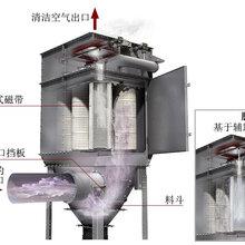 河北除尘设备厂家专业生产滤筒除尘器设计制作安装一条龙服务