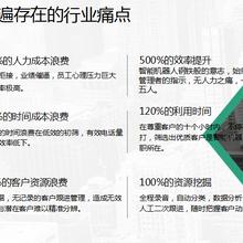 滄州電銷機器人圖片