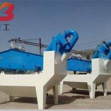 供应白山市高效脱水筛及筛网旋流器配件山东洗砂环保设备厂家直销图片
