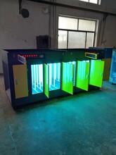 光氧催化廢氣原理圖片