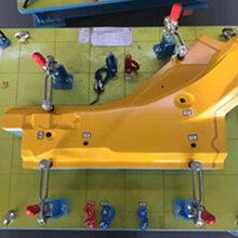 斜楔机构A沧州诺惠汽车模具标准件生产厂家A汽车检具