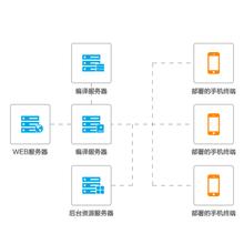 香港SEO优化竞价网站实打实高防服务器租用免备案大带宽服务器租用