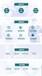 新媒体智能营销系统