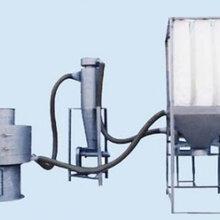 立式气流筛厂家-细粉立式气流筛分系统-立式气流筛厂家定制生产-国风红树林彩票APP图片