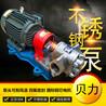 泊头齿轮油泵kcb系列