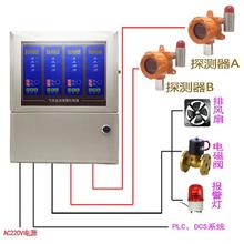 二氧化氯气体报警器,性能稳定检测更灵敏