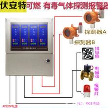 氟化氢气体报警器,实时监测有毒气体泄漏