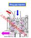 IKN二氧化硅环氧树脂高速分散乳化机