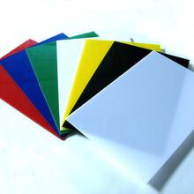 塑胶片怎么进口,进口塑胶片需要什么流程呢?
