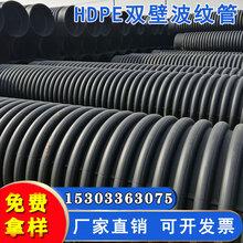 河北鼎力厂优游注册平台直销直径300/400波纹管地埋下水管图片