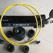 高壓手動泵70MPA-400MPA圖片