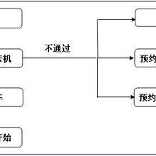 学员练车管理系统教练教学管理系统深圳永豪电子供应