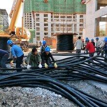 电缆回收-电缆回收价格-废旧电缆回收