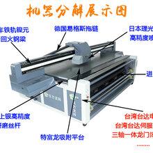 深圳理光卷平一体打印机2513uv打印机uv打印加工项目打印广告相布墙纸灯箱彩绘机厂家