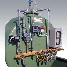 AMASPA泵--意大利原裝產品大連赫爾納強勢供應圖片