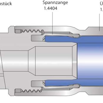 原装供应德国Eisele连接器Eisele金属连接器-赫尔纳贸易图片1
