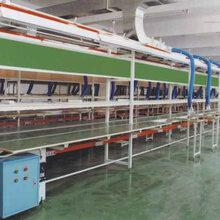 南京流水线皮带输送线生产线插件线图片
