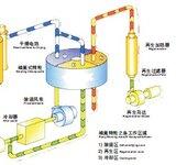 梧州桂林供应转轮式蜂巢除湿干燥送料机三机一体功能强大