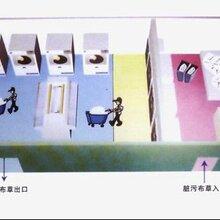 供應醫用衛生隔離式洗衣機雙扉隔離式洗滌脫水機圖片