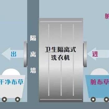 醫院洗衣房洗消一體化隔離式雙扉醫院洗衣機