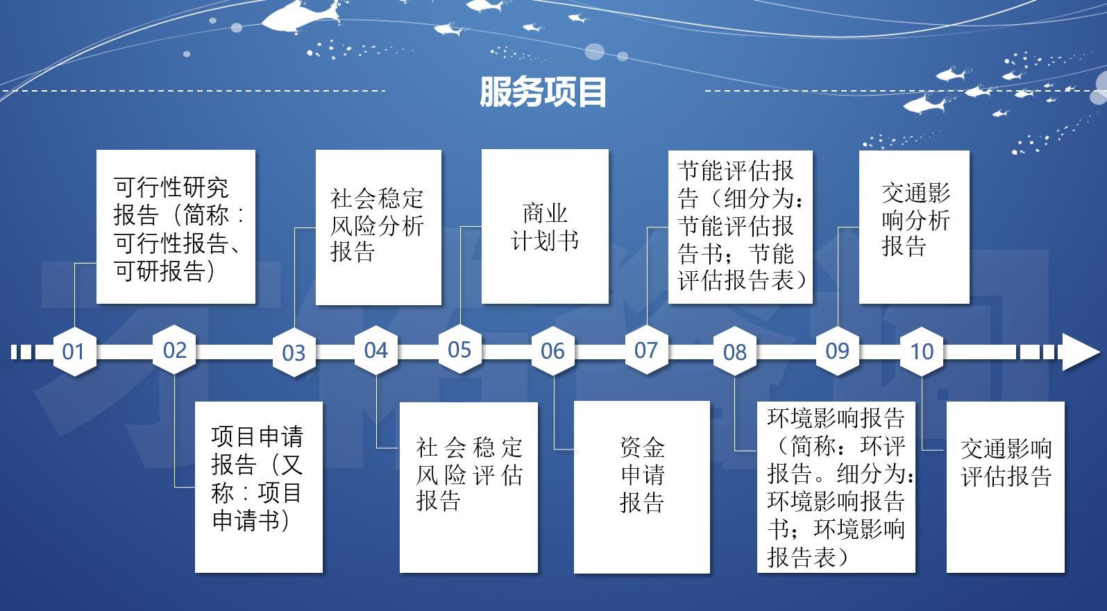 晋州岩土工程社会风险分析报告公司