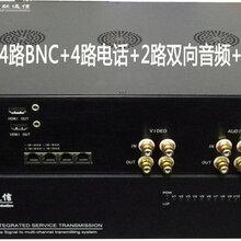 2路双向HDMI2路模拟视频2路双向音频2路电话2路网络图片