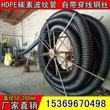 CFRP碳素波纹管电缆护套管碳素塑料管埋地碳素波纹管图片