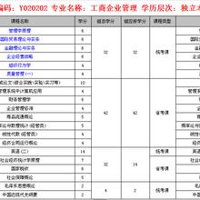 四川成都自考工商企业管理报名咨询点,周末免费课堂!