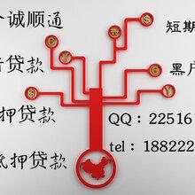 天津房产抵押贷款贷款问题万万不可忽略