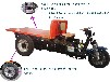 60V150AH电动三轮平板车,电力平板车可载重2吨货物