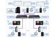 智能IC卡会员卡发卡及管理系统