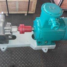 KCB、2CY齿轮泵