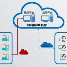 性價比高功能完備的云呼叫中心系統圖片