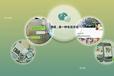 郑州微营销公司丨首先腾远科技微营销丨微信商城必备