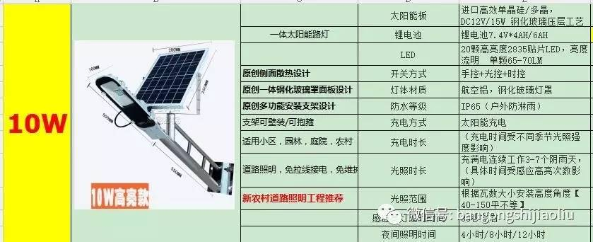 易创光电供应一体化太阳能路灯