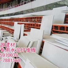 龙岩loft钢结构阁楼板厂家以互联网为抓手