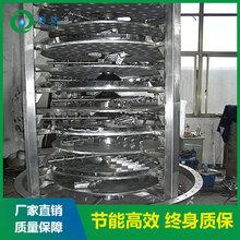 廠家銷售盤式干燥機粉體物料連續干燥機圖片